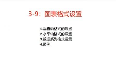 3-9:图表格式设置.wmv