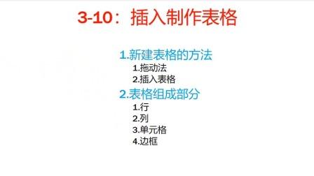 3-10:插入制作表格.wmv