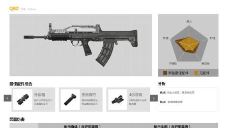 和平精英:雨林地图中QBZ步枪才是NO.1,射速快稳定性强,而且还不吃配件!