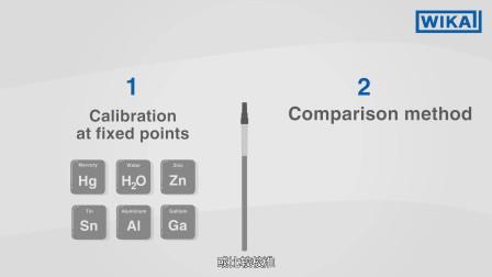 威卡中国:如何校准温度传感器?| 比较校准与固定点校准(中文中字)