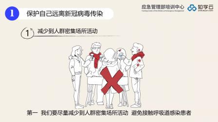 新冠肺炎防护系列之一:《个人防控知识》