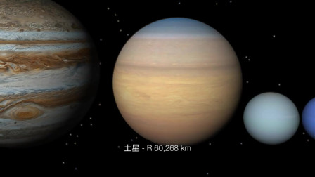 太阳系家族各大成员的大小比较