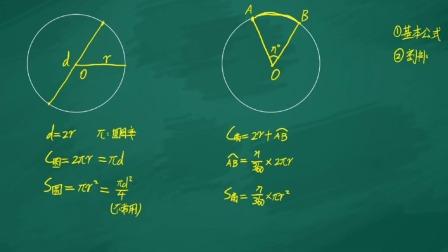 第12讲:圆与扇形1.mp4