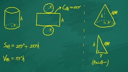 第15讲:圆柱与圆锥