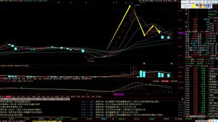 深夜,央行再度降准调息震惊整个市场,周五A股将现50年罕见一幕