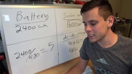 美国帅哥介绍如何计算匹配自己需求的太阳能发电系统