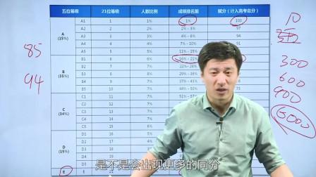 新高考分数到底怎么算,要看省份人数,为了避免同分,计算方式也不一样
