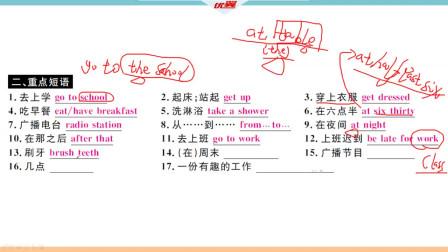 人教版英语七年级下册Unit2重点短语讲解