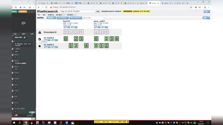 艾编程:SpringBoot+Vue+Axios整合Elasticsearch集群