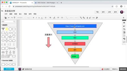 艾编程亿级流量系统限流教程1:亿级流量系统如何架构设计应对流量问题
