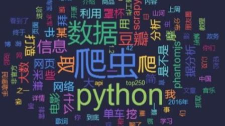 Python零基础入门学习教程 第2讲