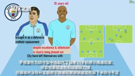 足球战术丨曼城最大的问题可能是在禁区外被对手轻松得分