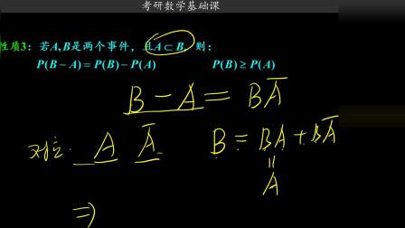 2021考研数学基础课第五十六次课第一部分,概率的基本概念和基础例题
