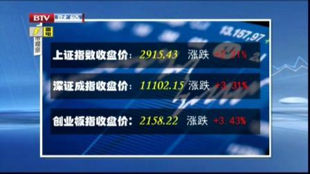 6月1日股市观察 首都经济报道 20200601