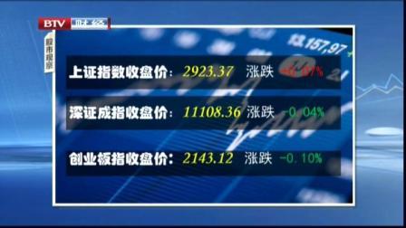6月3日股市观察 首都经济报道 20200603