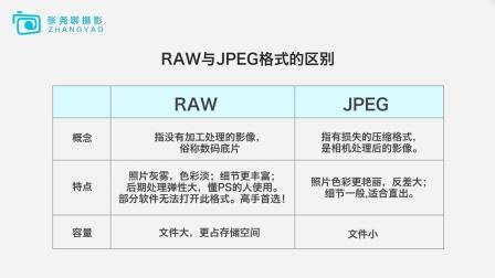 尼康D850单反摄影设置教程01:原来RAW格式与JPEG区别这样大