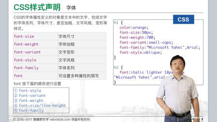 1.5倍速《HTML+CSS网页设计》3.2 CSS选择器和样式声明