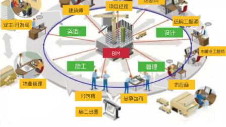 BIM在大型项目施工中的应用——建筑建模篇(5)