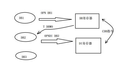 博途入门第149篇_STL语言_CDB指令