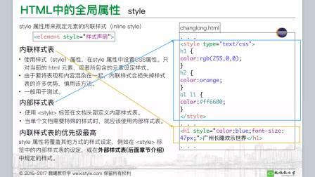 1.5倍速《HTML+CSS网页设计》4.1 HTML标签的全局属性