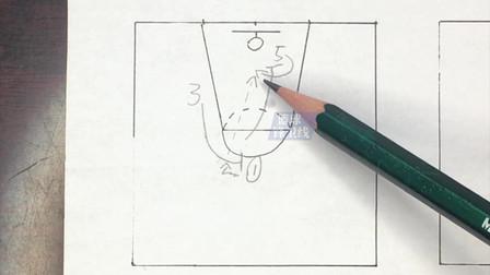 野场3v3配合打法(下)传-挡-切运行实例