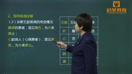 中医基础理论:五行学说在疾病诊断中的应用2