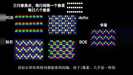 国产之光?小米10至尊版屏幕全解析:华星光电vs京东方vs三星