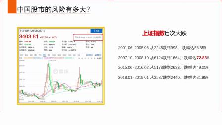 怎样规避股票的风险?中国股市的风险有多大?