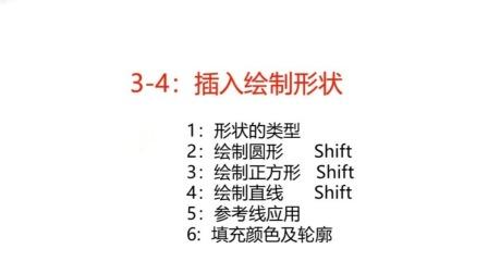 3-4:插入绘制形状