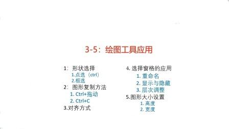 3-5:绘图工具应用