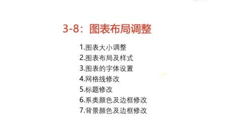 3-8:图表布局调整