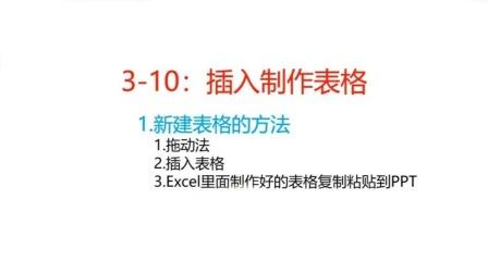 3-10:插入制作表格