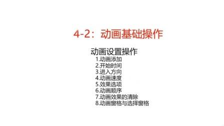 4-2:动画基础操作