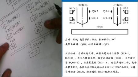 西门子S7-200SMART顺控制指令与流程图编程