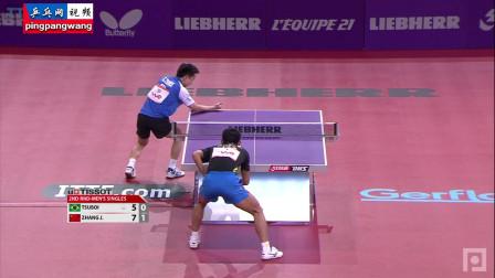 20130517巴黎世乒赛 男单第2轮 张继科vs古斯塔沃坪井 乒乓球赛视频 无解说