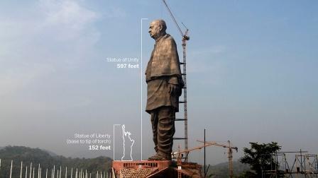 Top5世界上最高人造塑像!