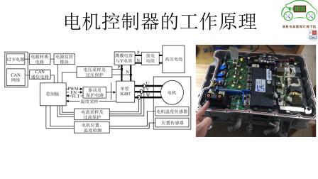 新能源汽车电机控制器原来是这么回事!逆变器!—电动汽车维修培训