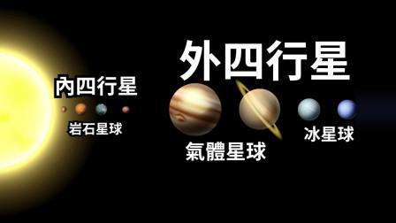 探索太阳系的时候发现真正的2021预言