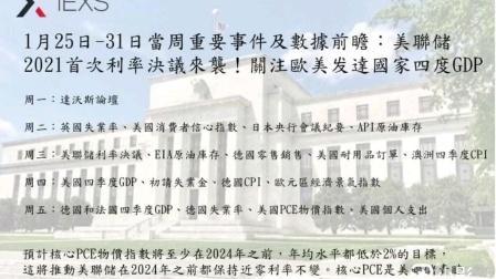 IEXS行情分享❤️(68活動進行中)https://www.iexsregister.com/#/qSHTuY