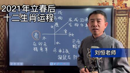 刘恒易经:2021年立春后十二生肖运程
