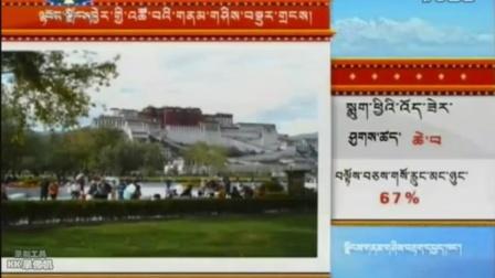 西藏藏语早间天气预报 20130815