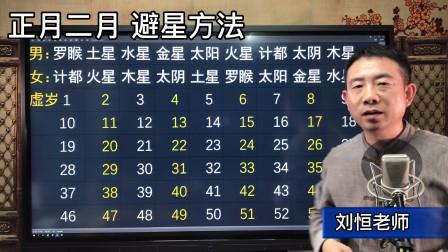 刘恒易经:正月二月,避星方法
