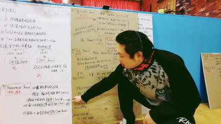 蟲虸曳步舞鬼步舞「Trance舞曲分支(三)」教学教程
