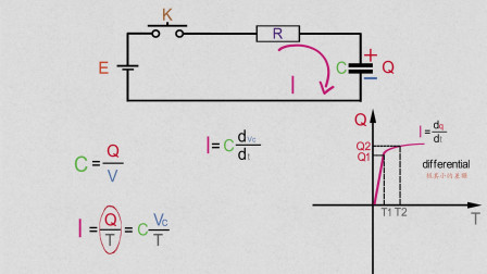 第49期 03 基础知识补充:基础RC电路与一阶低通滤波电路浅析,新手轻松入门