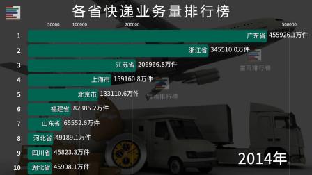 各省快递业务量排行榜 两分钟见证中国快递腾飞式发展历程!