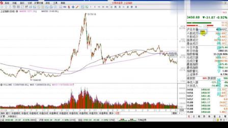 A股股评:抱团股拖累三大指数收跌!下周多头或强势反攻!后市这样走!