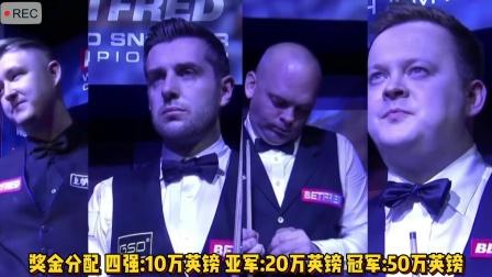 世锦赛四强已全部产生,冠军将获50万英镑,你最看好谁?
