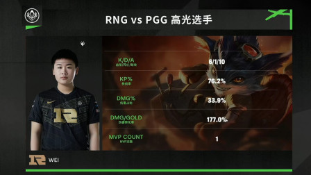 Wei世界赛首秀一战成名!四杀兰博带领RNG拿下MSI首胜