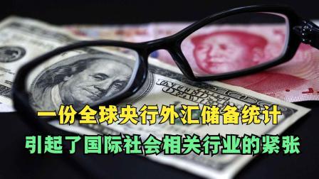 美元外汇储备全球减持,25年来最低水平,人民币表现超出预期