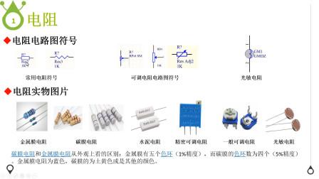 第15集:认识色环电阻和贴片电阻
